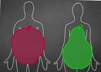 format e trupit forme dardhe dhe molle