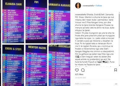 Kënga Magjike/ Rovena Stefës nuk i del inati, zbulon këngëtarët që e votuan me 0 pikë