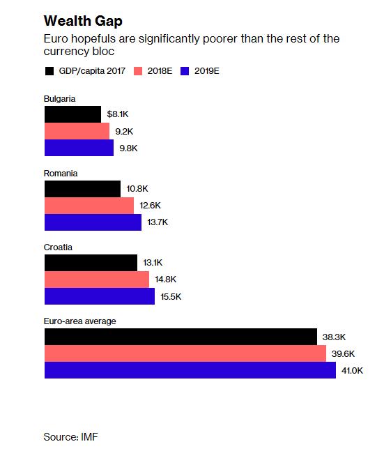 wealth-gap-eu