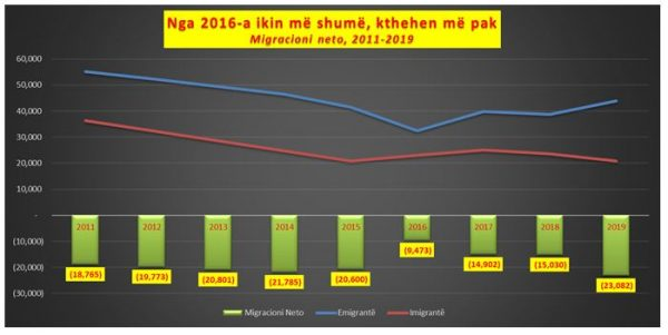 Grafik 2016