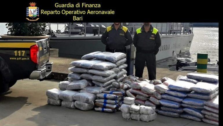 Sequestro Marijuana Finanza 9 Dicembre 2019 4 770x434