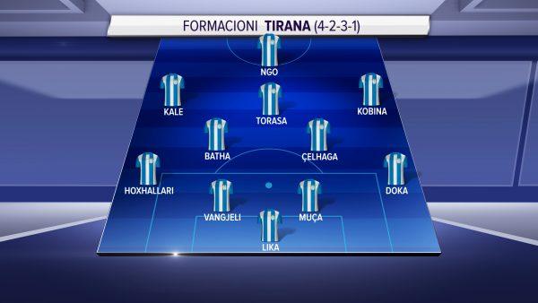Formacioni Tirana