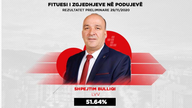 Bulliqi1
