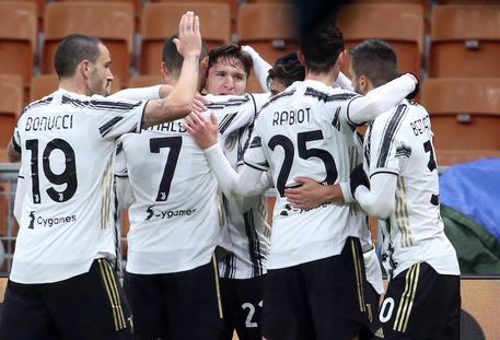 Ac Milan Vs Juventus Fc