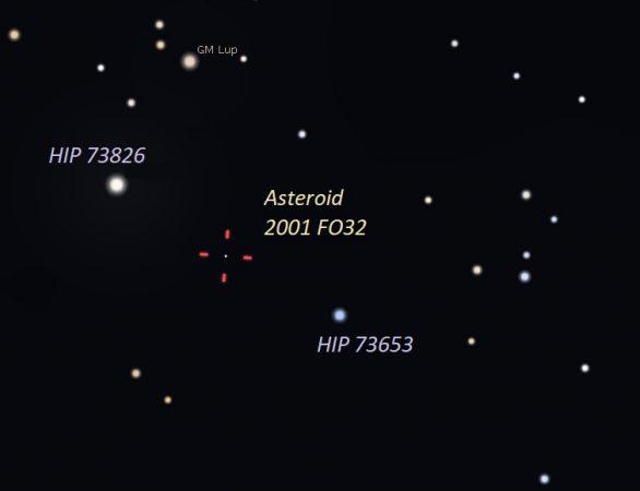 2001 Fo32