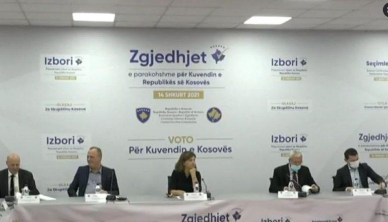 Kqz E Kosoves