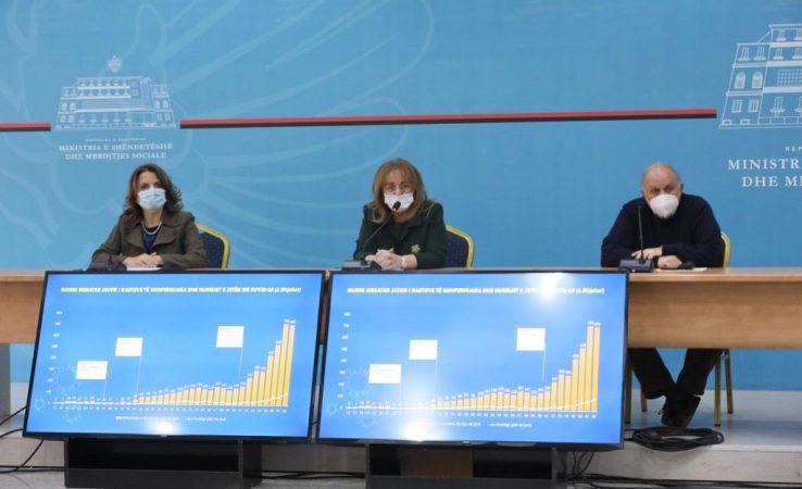 Komiteti Teknik