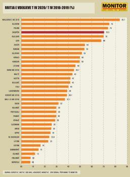Eurostat 3