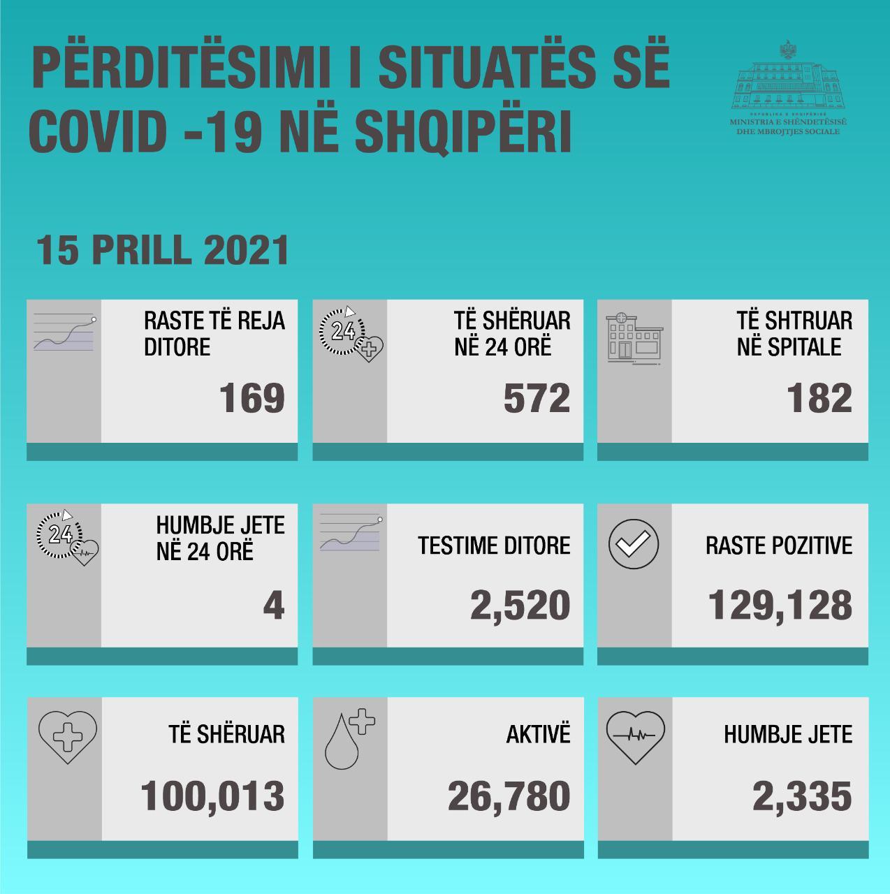 Shifrat Covid 15 Prill