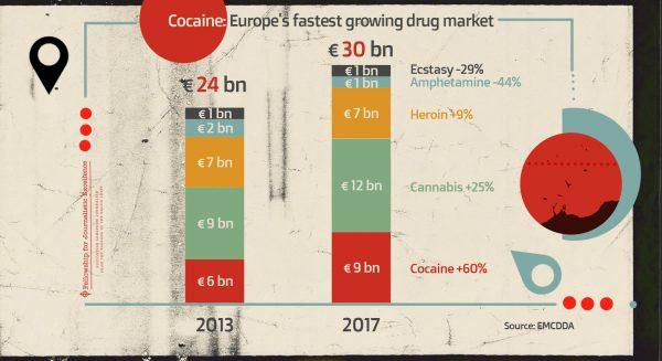 Drugs 1 600x327