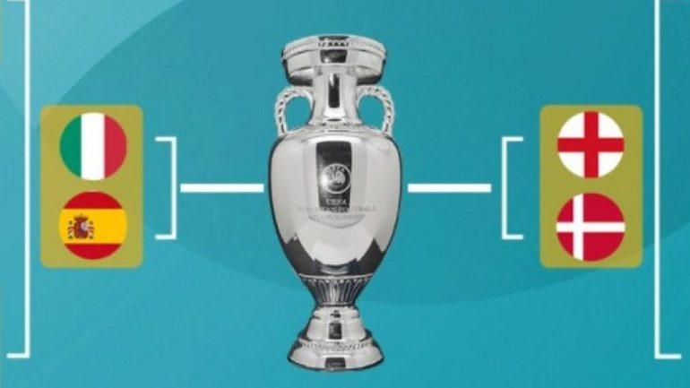 Euro 2020 Semifinal 780x439