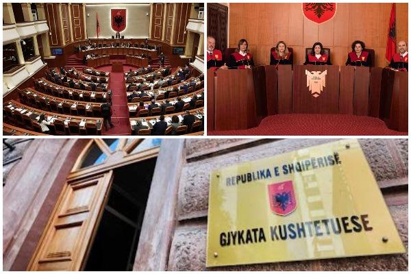 Gjykata Kushtetuese Mandatet
